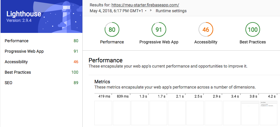 How to optimize performance of Ionic 3 x PWA | meumobi Dev Blog